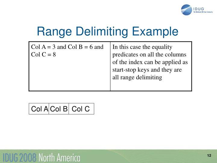 Range Delimiting Example