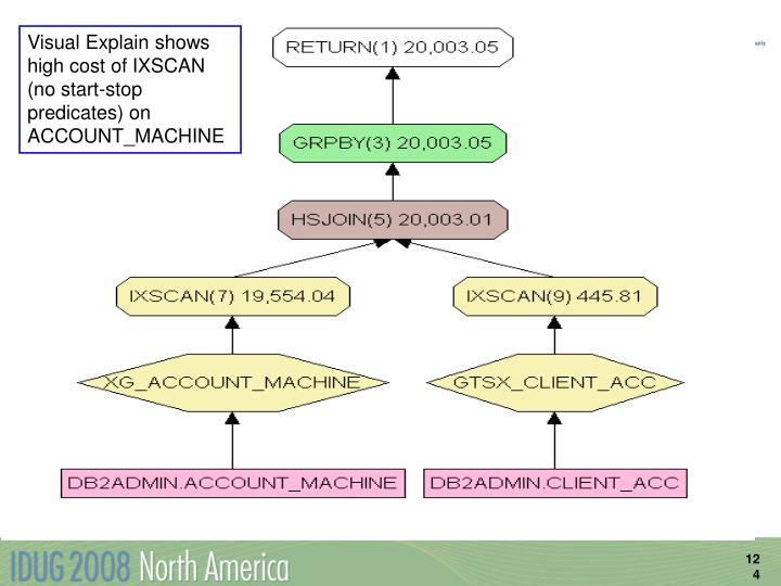 Visual Explain shows high cost of IXSCAN (no start-stop predicates) on ACCOUNT_MACHINE