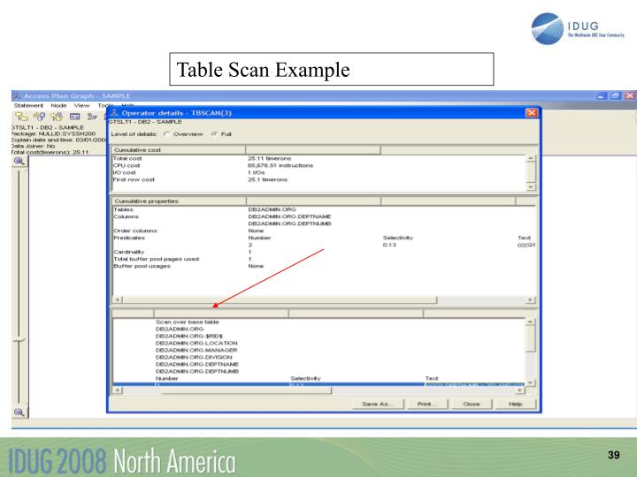 Table Scan Example