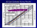 3d cam controller survey results1