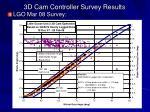 3d cam controller survey results11