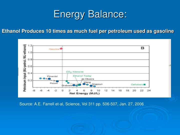 Energy Balance: