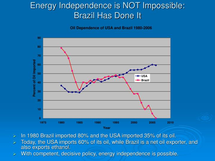 Energy Independence is NOT Impossible: