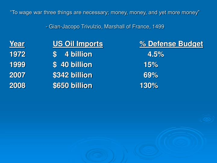 """""""To wage war three things are necessary; money, money, and yet more money"""""""