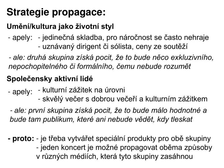Strategie propagace: