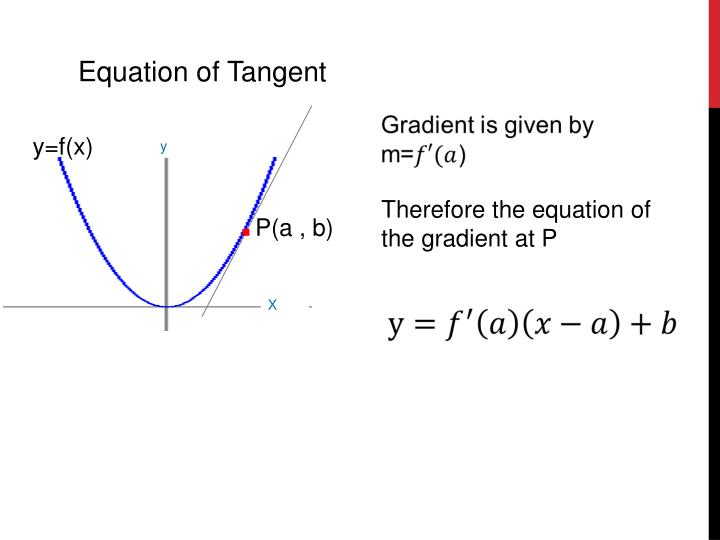 Equation of Tangent