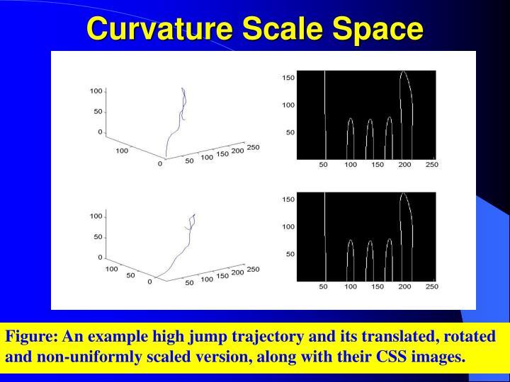 Curvature Scale Space