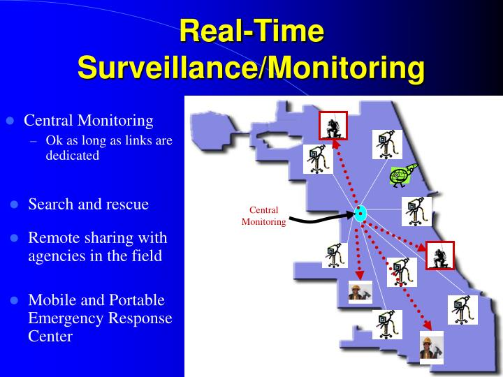Central Monitoring