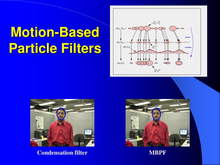Motion-Based Particle Filters
