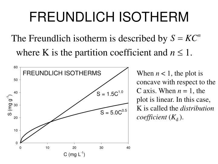 FREUNDLICH ISOTHERM