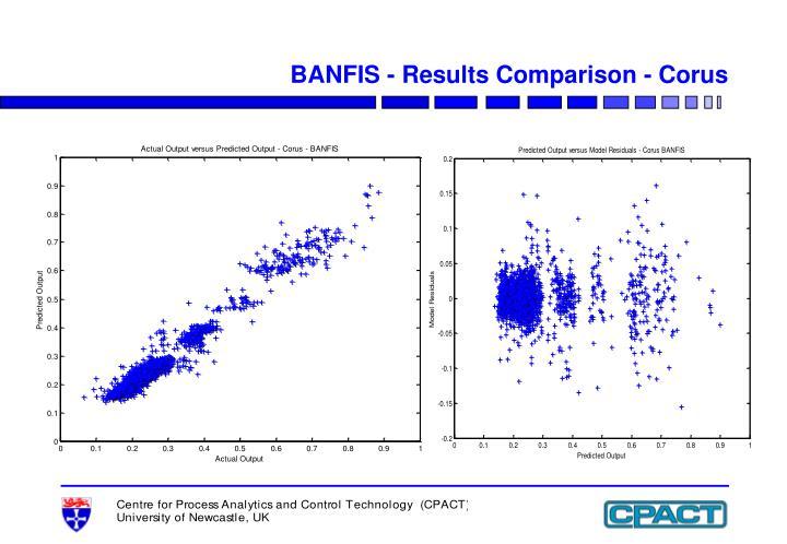 BANFIS - Results Comparison - Corus