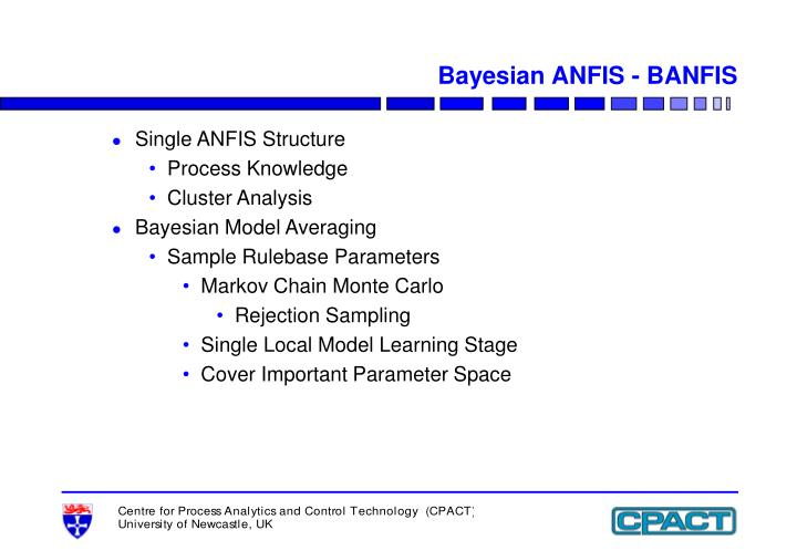 Bayesian ANFIS - BANFIS