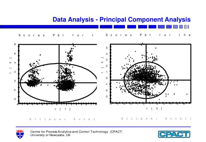 Data Analysis - Principal Component Analysis