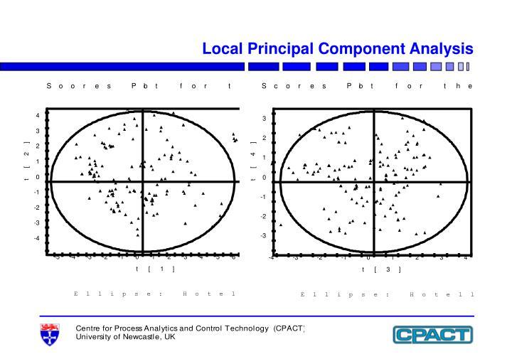 Local Principal Component Analysis