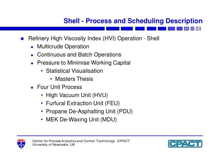 Shell - Process and Scheduling Description