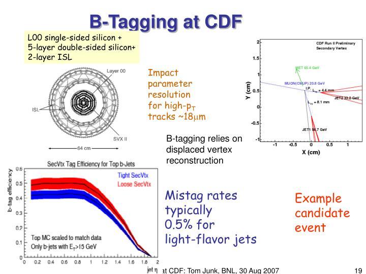 B-Tagging at CDF