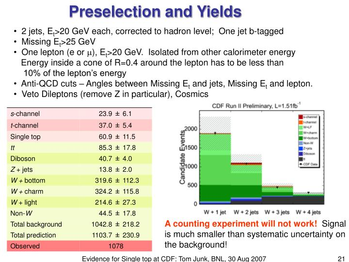 Preselection and Yields
