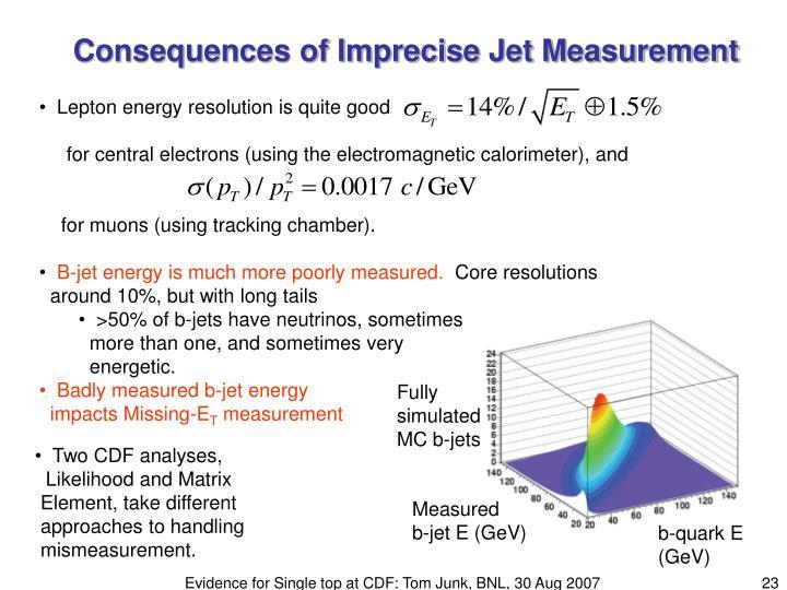 Consequences of Imprecise Jet Measurement