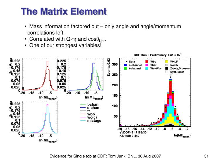 The Matrix Element