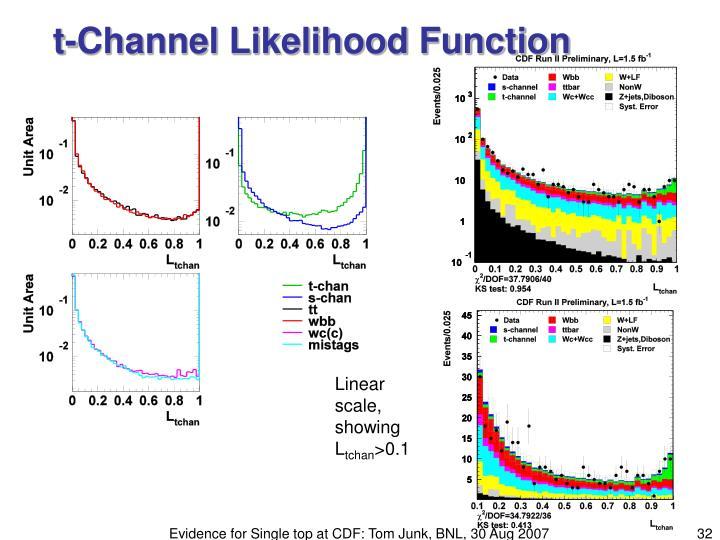 t-Channel Likelihood Function