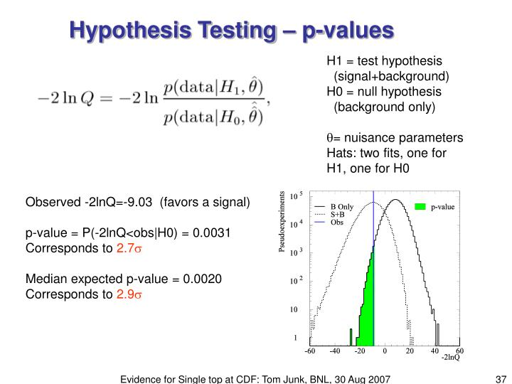 Hypothesis Testing – p-values