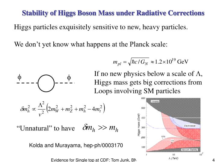 Stability of Higgs Boson Mass under Radiative Corrections