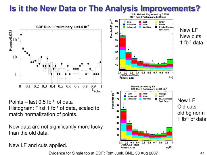 Is it the New Data or The Analysis Improvements?