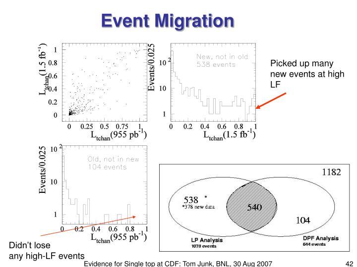 Event Migration