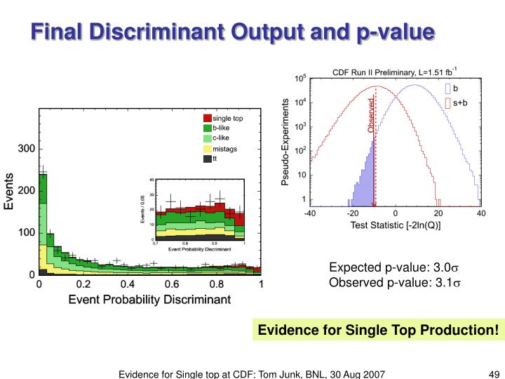 Final Discriminant Output and p-value