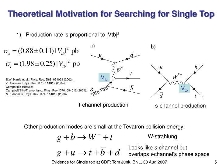 Theoretical Motivation for Searching for Single Top