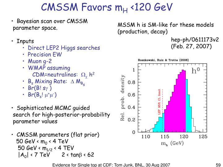 CMSSM Favors m