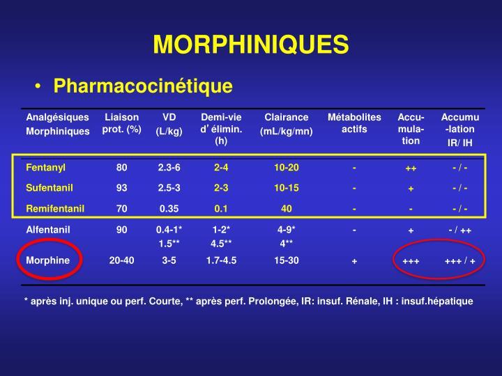 MORPHINIQUES