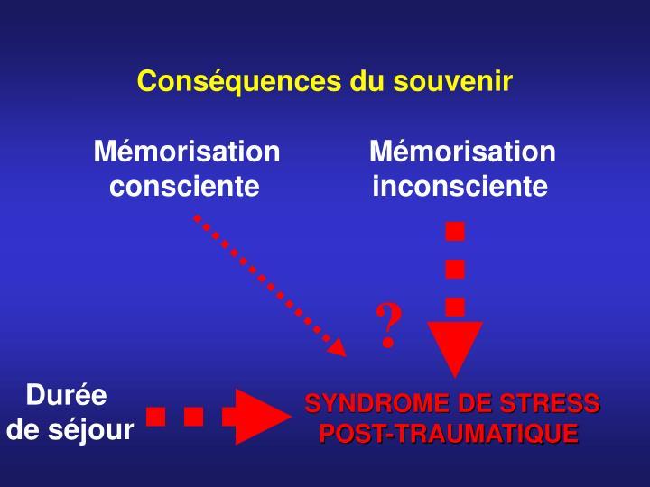 Conséquences du souvenir