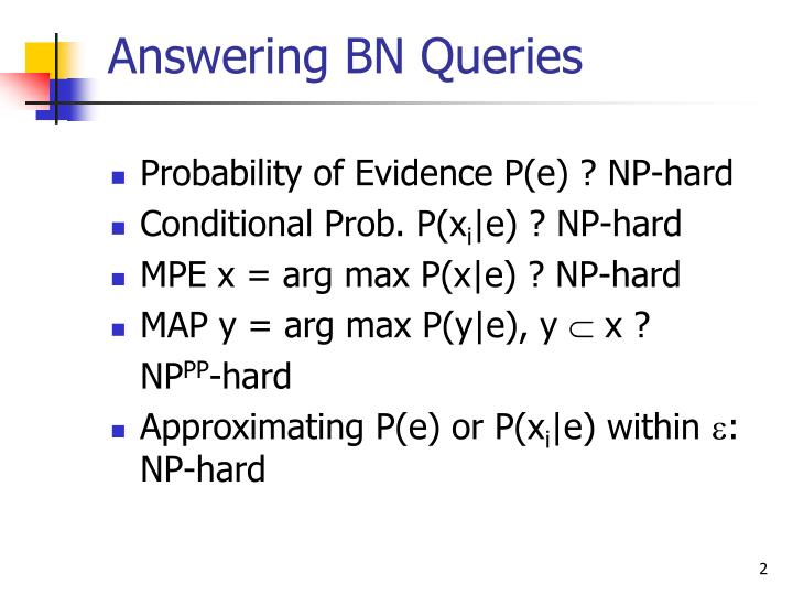 Answering BN Queries