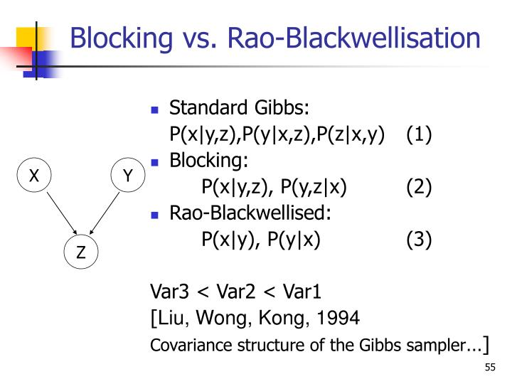 Blocking vs. Rao-Blackwellisation