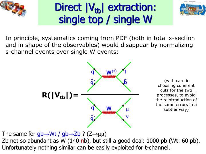 Direct  V