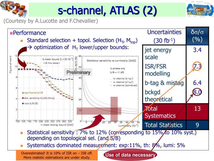 s-channel, ATLAS (2)
