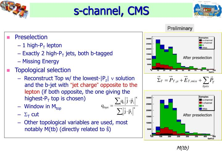 s-channel, CMS