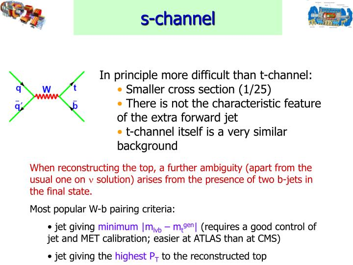 s-channel