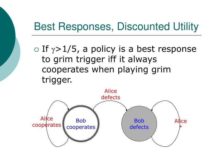 Best Responses, Discounted Utility