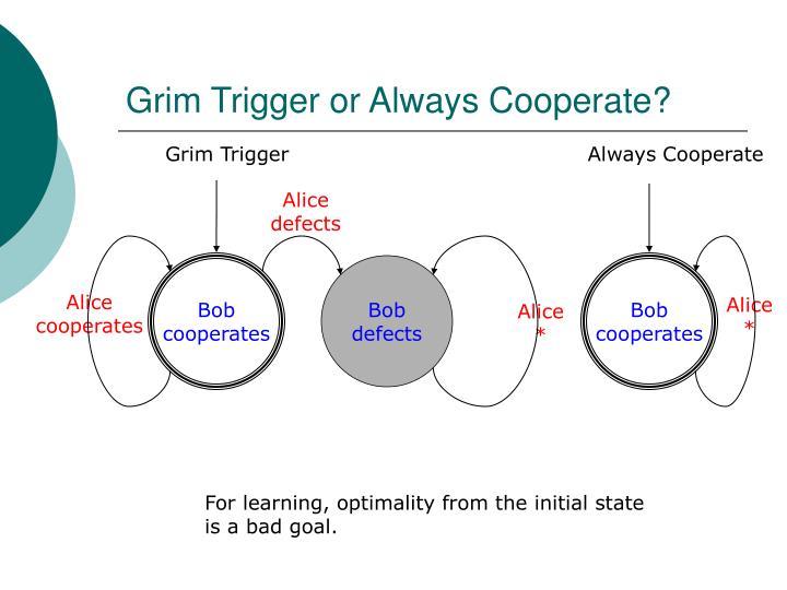 Grim Trigger or Always Cooperate?
