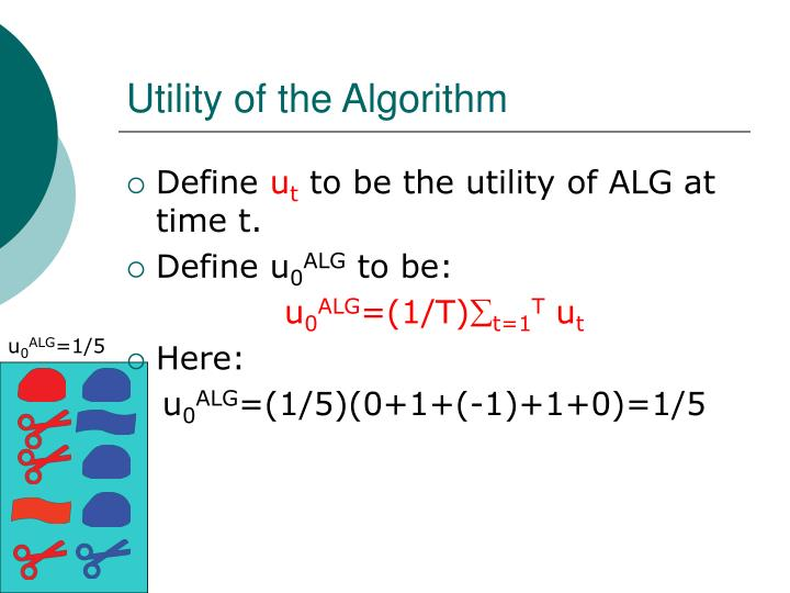 Utility of the Algorithm