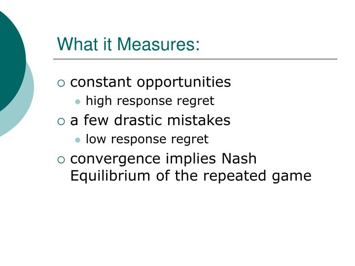 What it Measures: