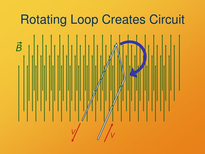 Rotating Loop Creates Circuit