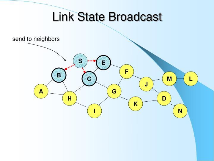 Link State Broadcast