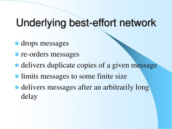 Underlying best-effort network