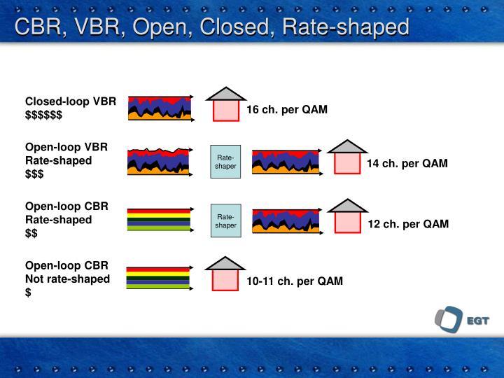 Closed-loop VBR
