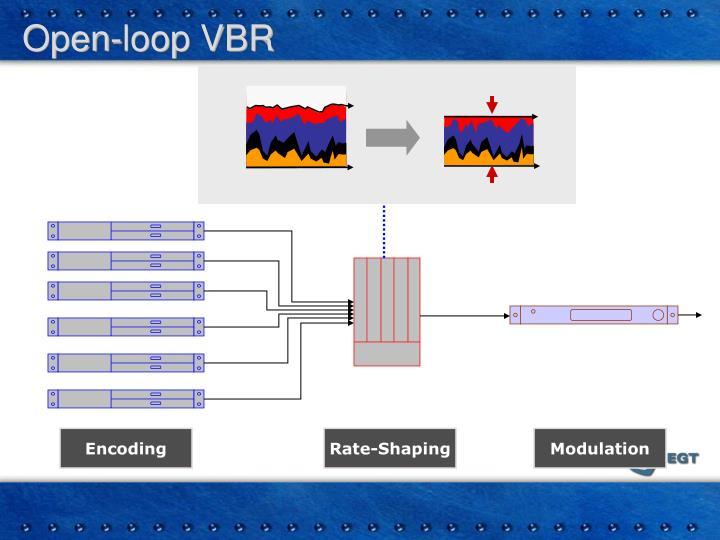 Open-loop VBR