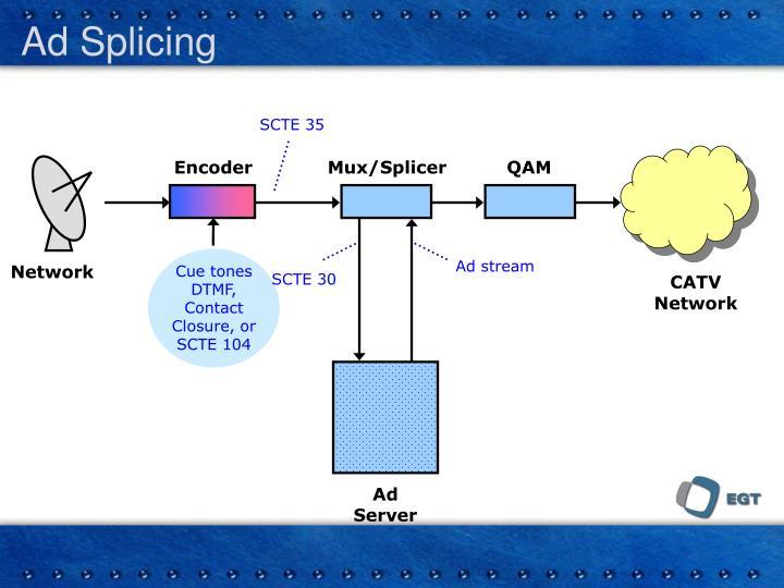 Ad Splicing