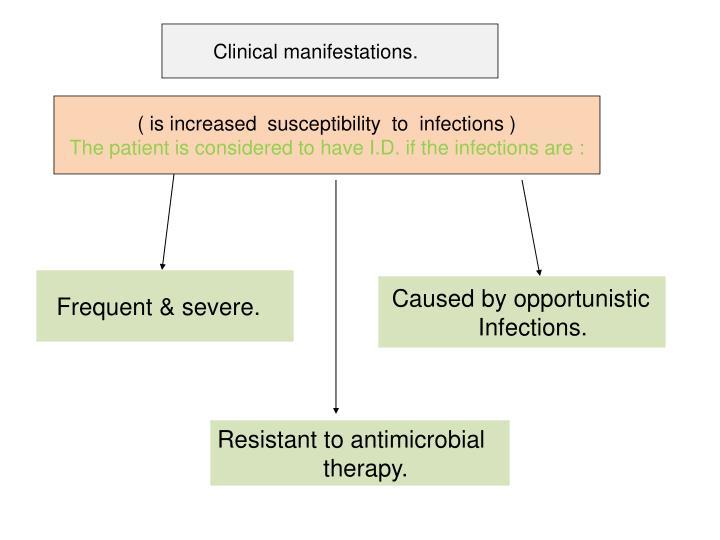 Clinical manifestations.